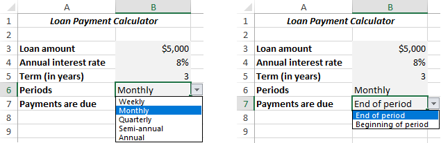 Creating a loan payment calculator in Excel