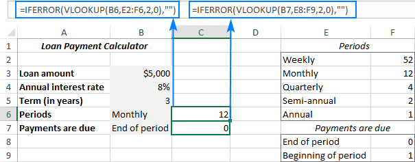 Pull a value corresponding to the item selected in the drop-down list.