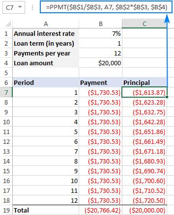 PPMT formula in Excel