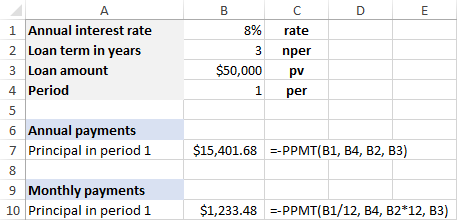 PPMT formula to return the principal portion of a payment as a positive number