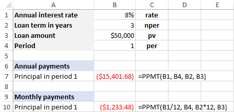 The PPMT function in Excel