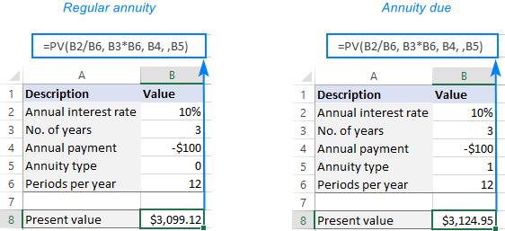 Tính giá trị hiện tại cho các loại niên kim khác nhau