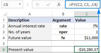 Công thức PV để tính giá trị hiện tại của khoản đầu tư một lần