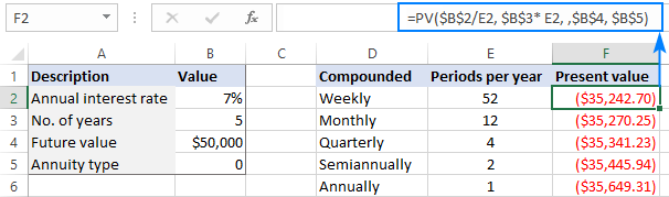 Calculate PV of investment with different compounding periods