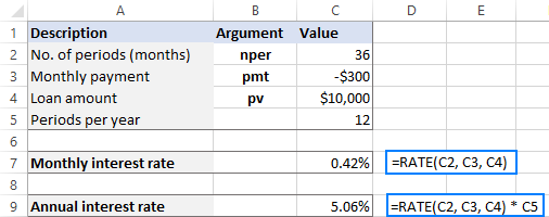 Calculating annual interest rate in Excel