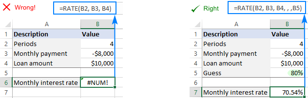 For the RANK function to converge to a solution, provide an initial guess.