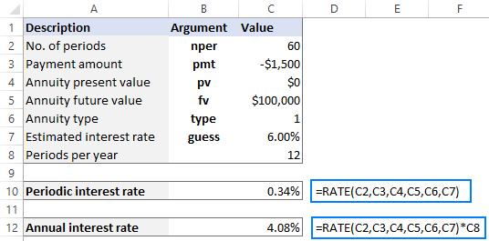 Interest rate calculator in Excel