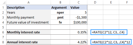 Formulas to find monthly and annual interest rate on a saving account