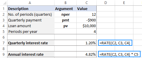 Calculating quarterly annual interest rate