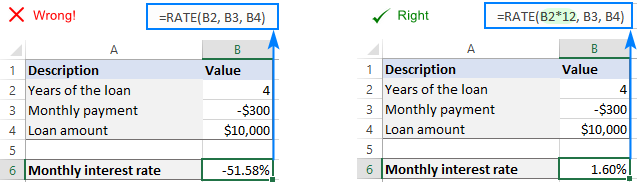 RATE function returns incorrect result because years of the loan are not converted to the total number of payment periods.