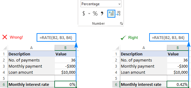The result of the RATE formula appears as zero percentage with no decimal places.