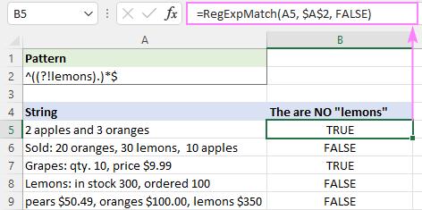 Regex NOT match string
