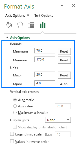 Set the minimum and maximum bounds