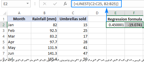 Use the LINEST function for regression analysis.