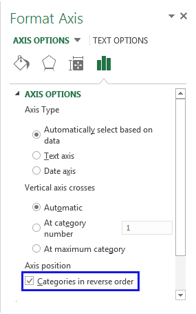 Tick the checkbox next to Categories in reverse order