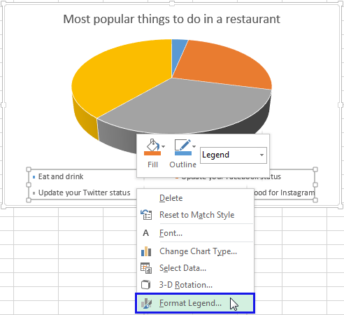 Rotate Charts In Excel Spin Bar Column Pie And Line Charts