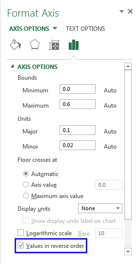 Tick the checkbox next to Values in reverse order