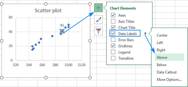 Find, label and highlight a certain data point in Excel