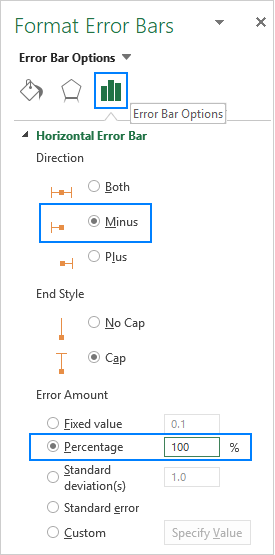 Find Label And Highlight A Certain Data Point In Excel Scatter Graph