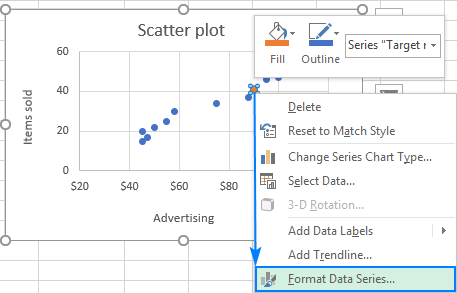 Scatter graph: Format Data Series