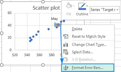 Format Error Bars…