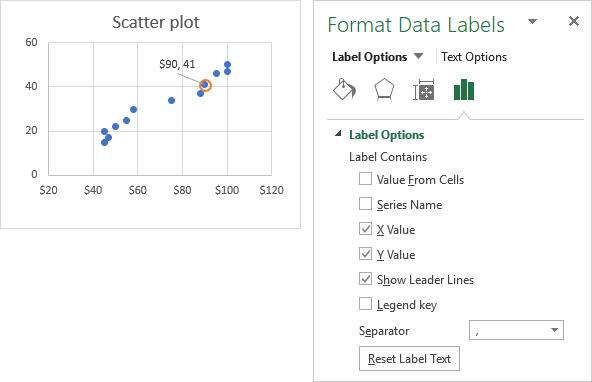 Display x and y values on a label.