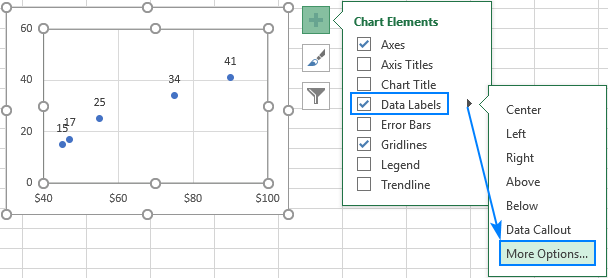 Adding data labels to the chart