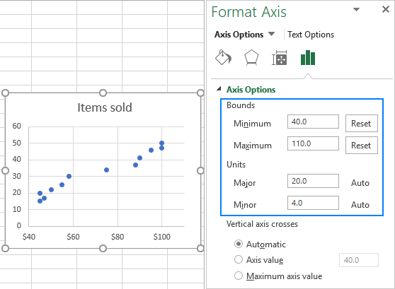 Adjust the axis scale to reduce white space on a chart.