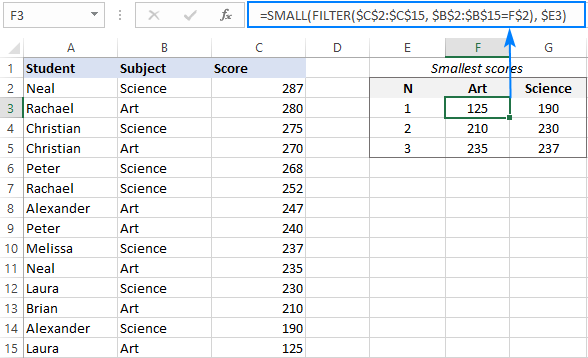 SMALL FILTER formula with one condition