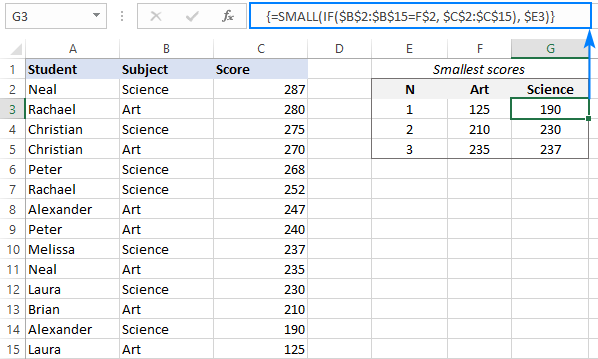 SMALL IF formula in Excel