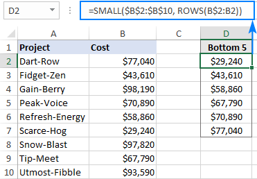 A SMALL formula to get bottom 5 values