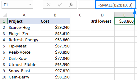 Basic SMALL formula in Excel