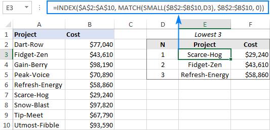 INDEX MATCH SMALL formula
