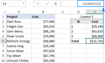 Sum lowest n values in a dataset