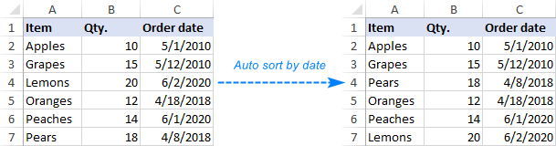 Auto sort by date in Excel