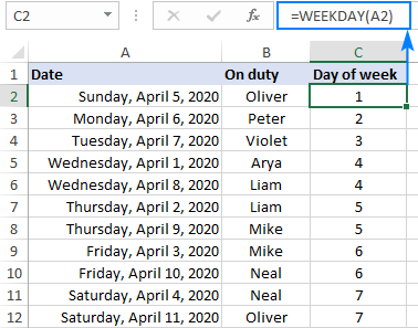 Sorting by days of the week in Excel