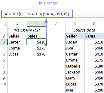The INDEX MATCH #SPILL error is fixed.