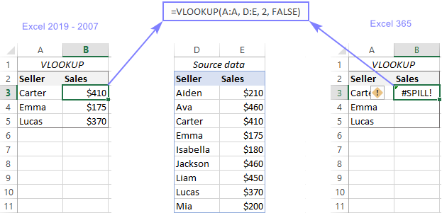 #SPILL error with Excel VLOOKUP