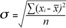 Population standard deviation formula