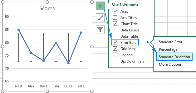 Adding standard deviation bars in Excel