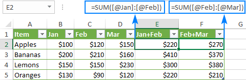 Relative structured reference to multiple columns