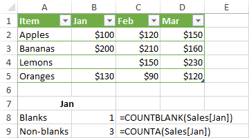 Formulas to count empty and non-empty cells in a column