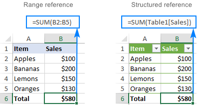 Excel structured reference