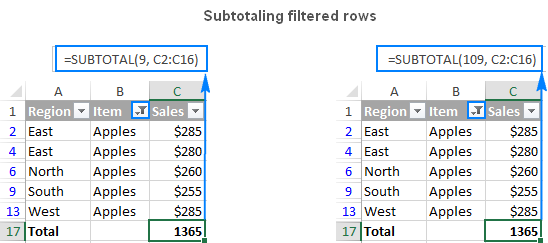 Subtotaling filtered rows