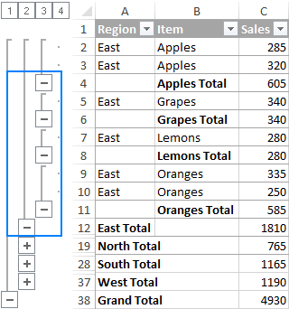 Display or hide data rows for individual subtotals.