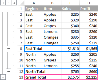 Subtotals in Excel