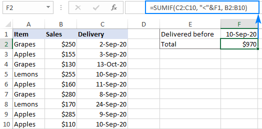SUMIF using dates as criteria