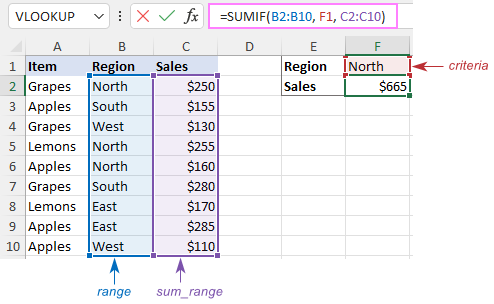 Using SUMIF function in Excel