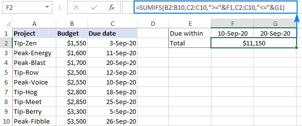 Formula to sum data between 2 dates