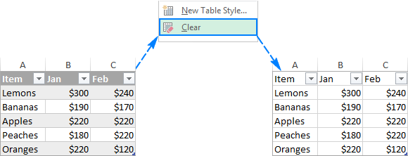 Removing table formatting